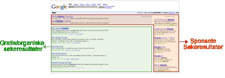 Søkeresultat på Google med Google Adwords